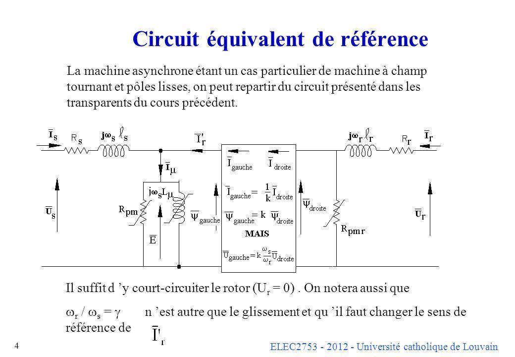 ELEC2753 - 2012 - Université catholique de Louvain 15 Expression approchée du couple En utilisant le circuit équivalent (très) simplifié, on peut obtenir pour le couple une expression approchée plus facile à traiter car faisant intervenir la tension statorique au lieu de la tension E.