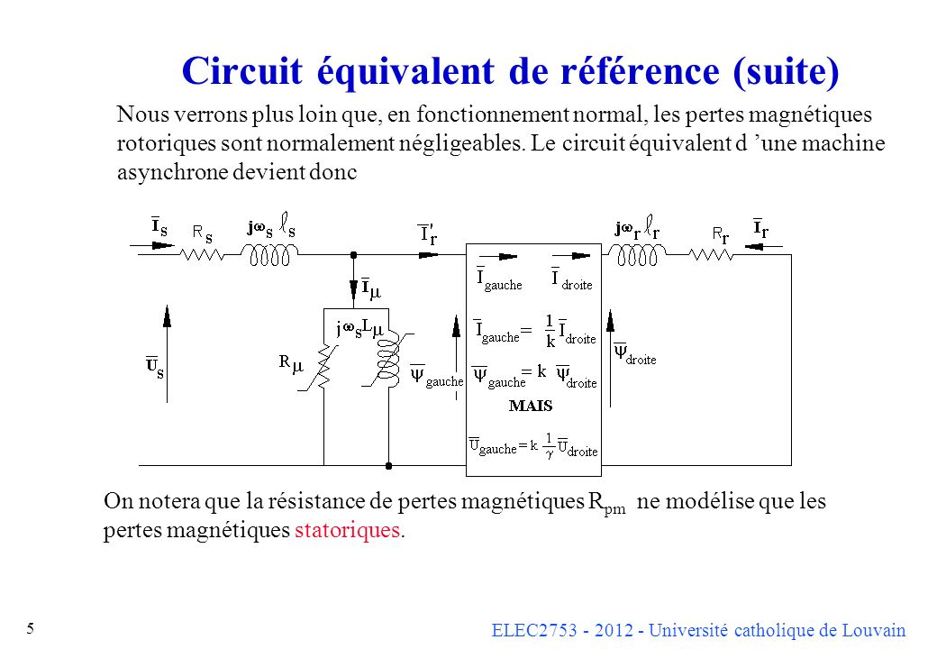 ELEC2753 - 2012 - Université catholique de Louvain 5 Circuit équivalent de référence (suite) On notera que la résistance de pertes magnétiques R pm ne