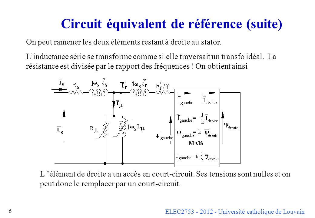 ELEC2753 - 2012 - Université catholique de Louvain 6 Circuit équivalent de référence (suite) On peut ramener les deux éléments restant à droite au sta