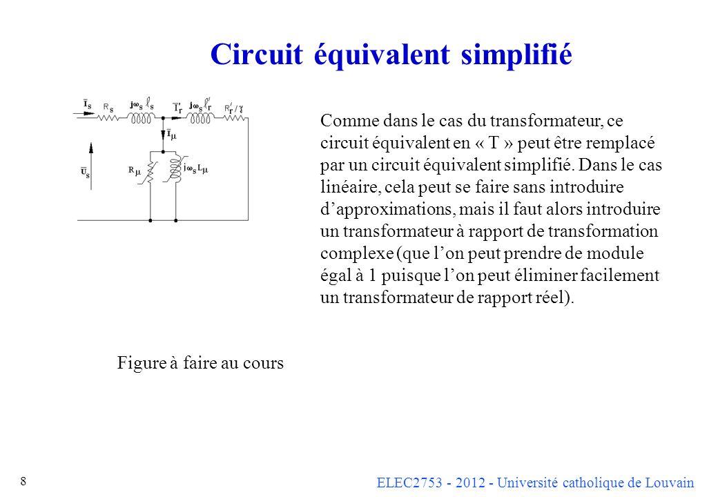 ELEC2753 - 2012 - Université catholique de Louvain 8 Circuit équivalent simplifié Comme dans le cas du transformateur, ce circuit équivalent en « T »