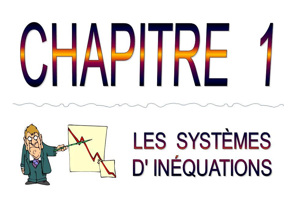 Les inéquations Une inéquation prend forme lorsquon est en présence dune inégalité entre deux quantités algébriques.