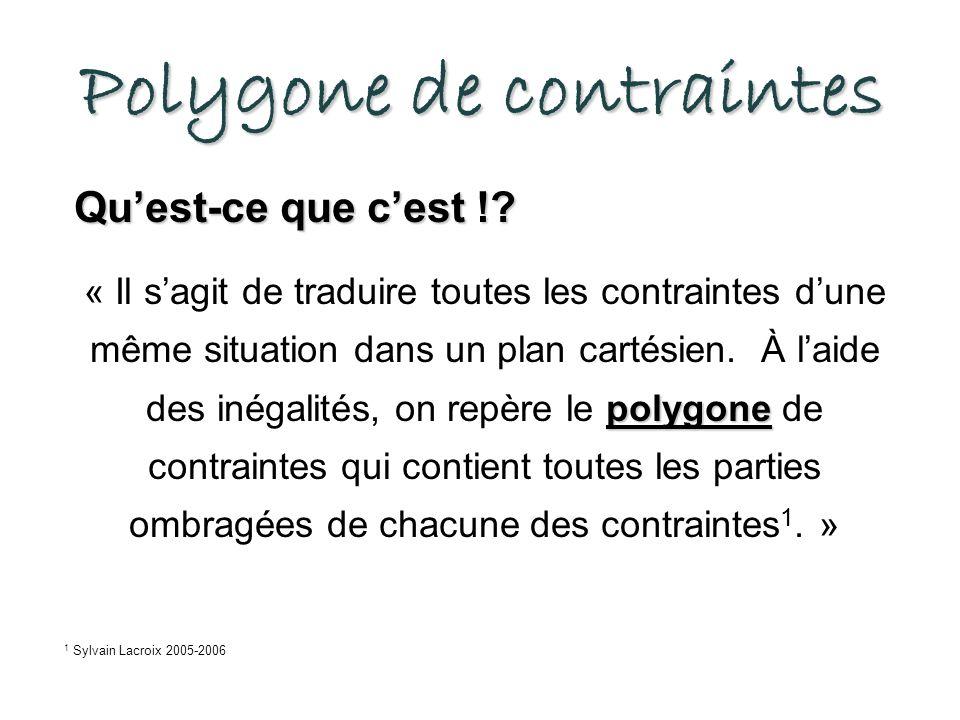 La résolution… Une fois les droites identifiées, il faut trouver les coordonnées… Rappel important Deux façons algébriques de résoudre un système : Comparaison Substitution