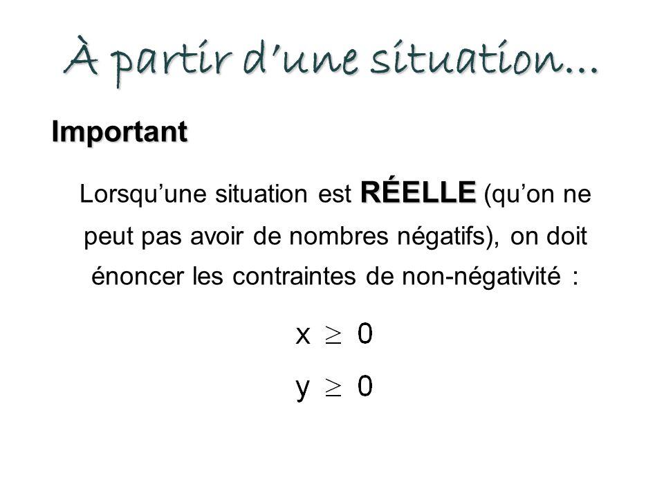Traduire une situation en inéquation Démarche : Identifier les variables; Déterminer les expressions algébriques à comparer; Compléter linéquation avec le bon symbole.