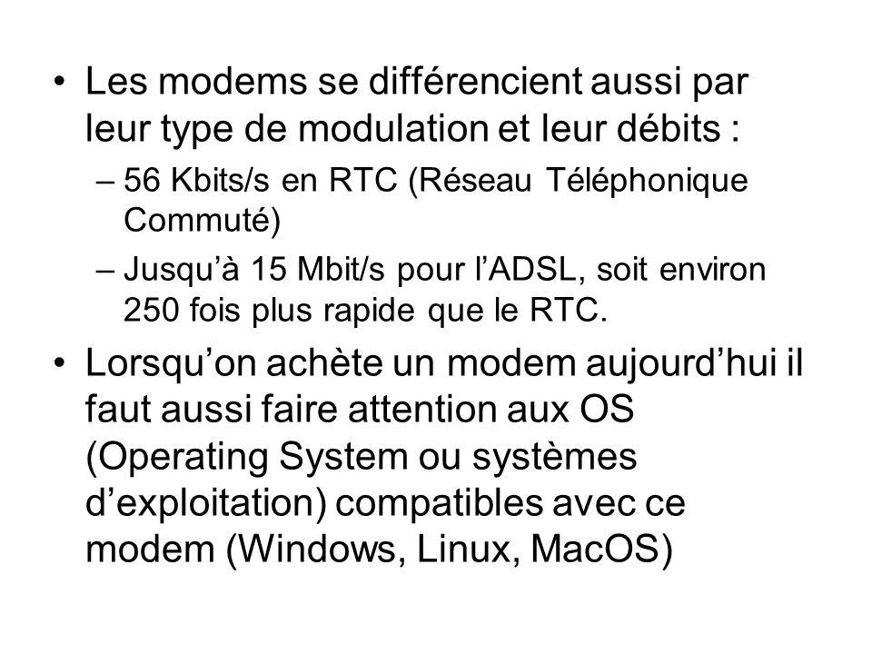Les modems se différencient aussi par leur type de modulation et leur débits : –56 Kbits/s en RTC (Réseau Téléphonique Commuté) –Jusquà 15 Mbit/s pour lADSL, soit environ 250 fois plus rapide que le RTC.