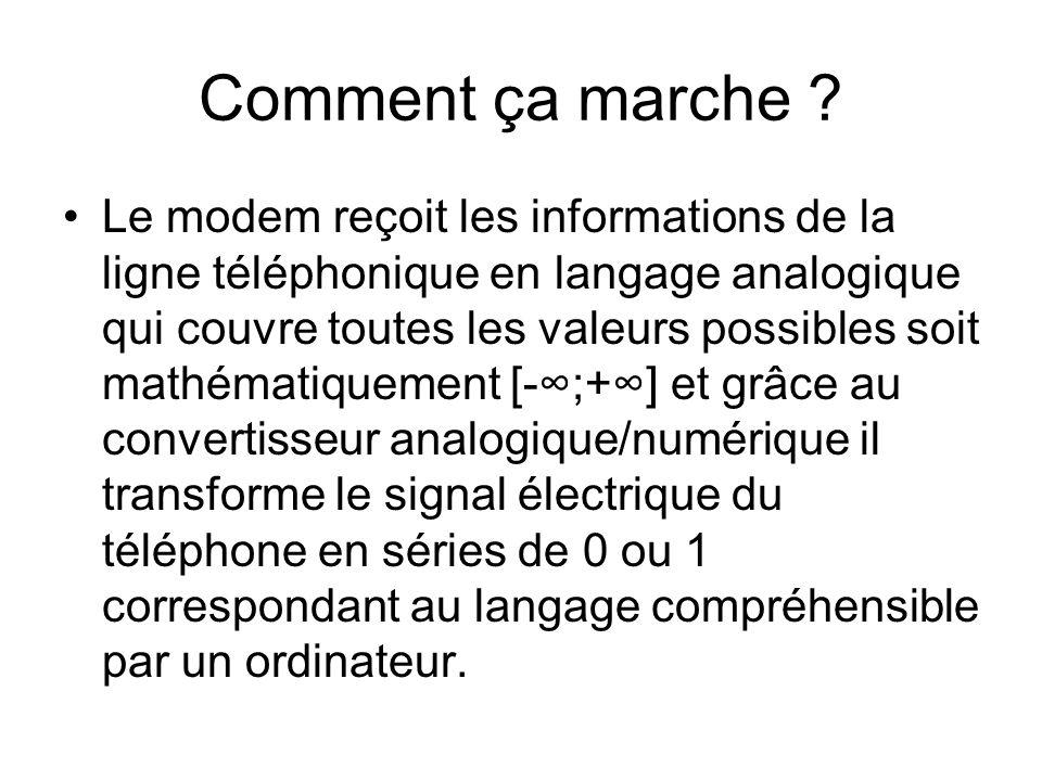 Comment ça marche ? Le modem reçoit les informations de la ligne téléphonique en langage analogique qui couvre toutes les valeurs possibles soit mathé