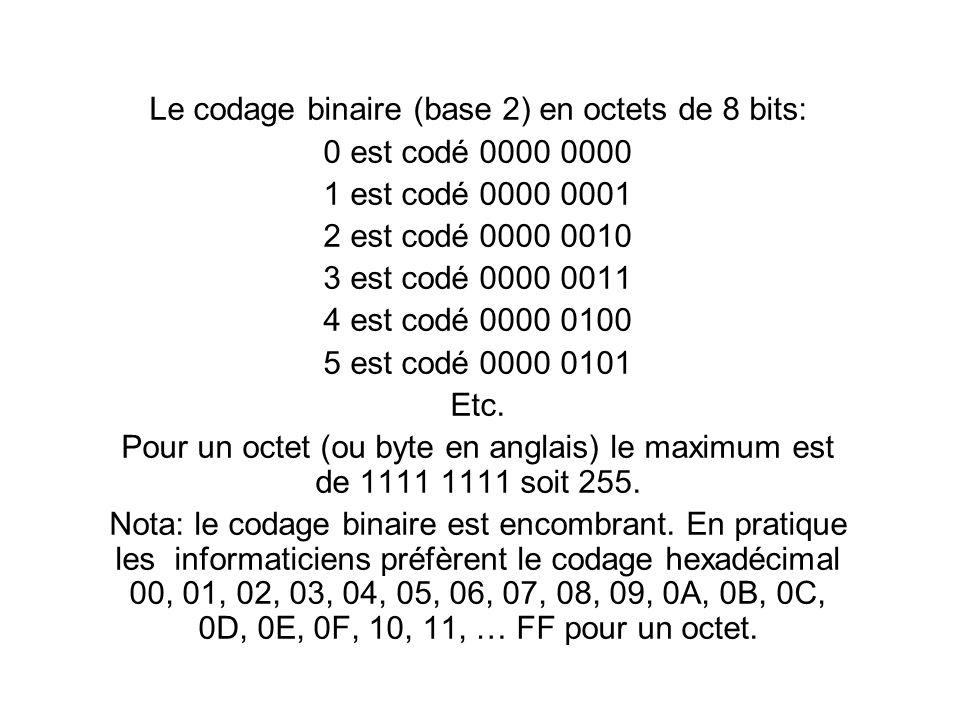 Le codage binaire (base 2) en octets de 8 bits: 0 est codé 0000 0000 1 est codé 0000 0001 2 est codé 0000 0010 3 est codé 0000 0011 4 est codé 0000 0100 5 est codé 0000 0101 Etc.