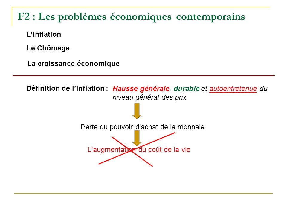 F2 : Les problèmes économiques contemporains Le Chômage Linflation La croissance économique Définition de linflation : Hausse générale, durable et aut