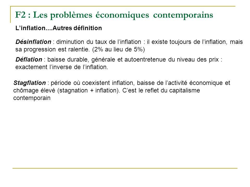 F2 : Les problèmes économiques contemporains Linflation....Autres définition Désinflation : diminution du taux de linflation : il existe toujours de l