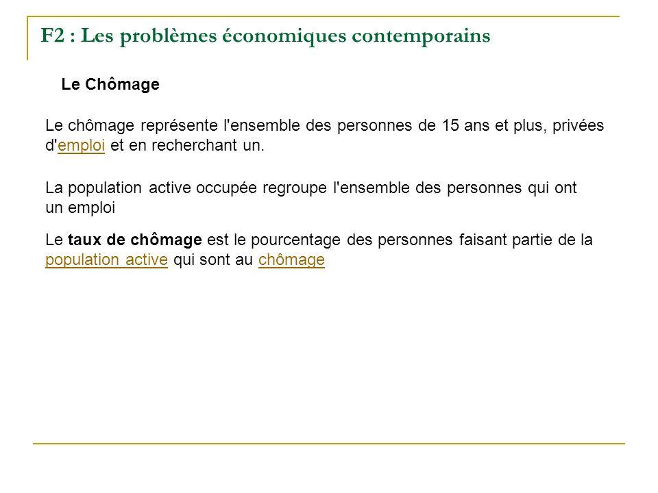 F2 : Les problèmes économiques contemporains Le Chômage Le chômage représente l'ensemble des personnes de 15 ans et plus, privées d'emploi et en reche