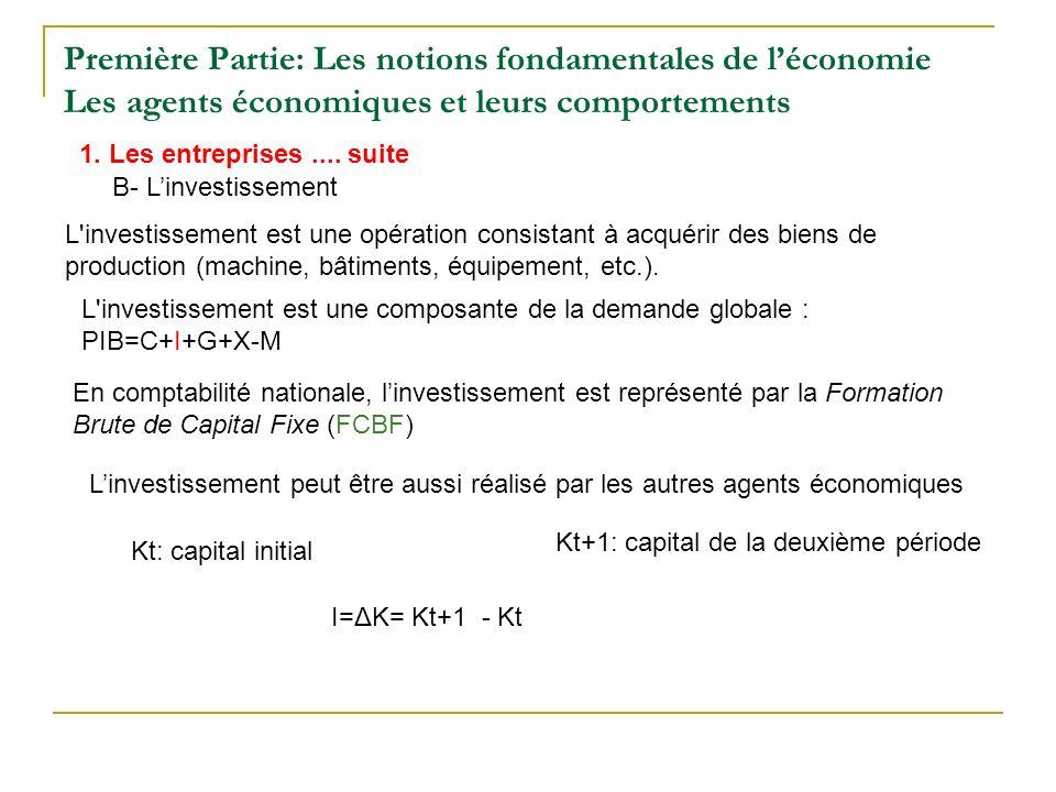 1. Les entreprises.... suite Première Partie: Les notions fondamentales de léconomie Les agents économiques et leurs comportements B- Linvestissement