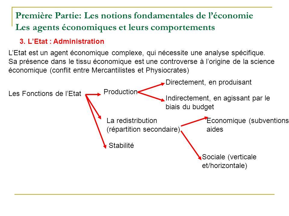 3. LEtat : Administration Première Partie: Les notions fondamentales de léconomie Les agents économiques et leurs comportements LEtat est un agent éco