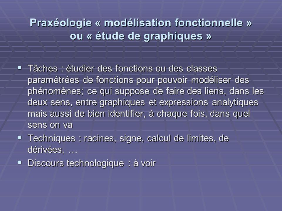 Praxéologie « modélisation fonctionnelle » ou « étude de graphiques » Tâches : étudier des fonctions ou des classes paramétrées de fonctions pour pouv