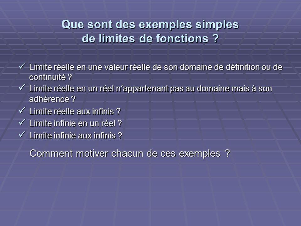 Que sont des exemples simples de limites de fonctions ? Limite réelle en une valeur réelle de son domaine de définition ou de continuité ? Limite réel