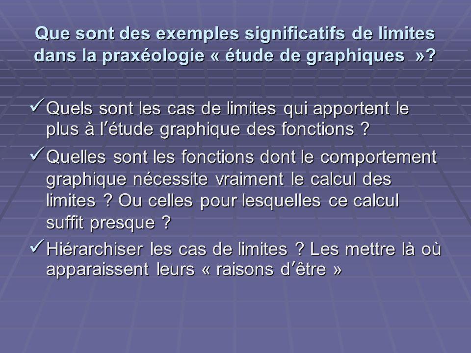 Que sont des exemples significatifs de limites dans la praxéologie « étude de graphiques »? Quels sont les cas de limites qui apportent le plus à létu