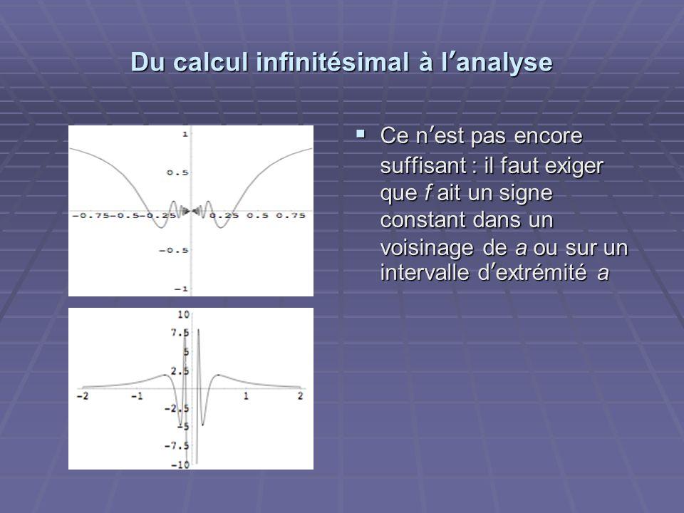 Du calcul infinitésimal à lanalyse Ce nest pas encore suffisant : il faut exiger que f ait un signe constant dans un voisinage de a ou sur un interval