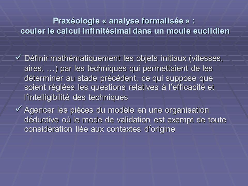 Praxéologie « analyse formalisée » : couler le calcul infinitésimal dans un moule euclidien Définir mathématiquement les objets initiaux (vitesses, ai