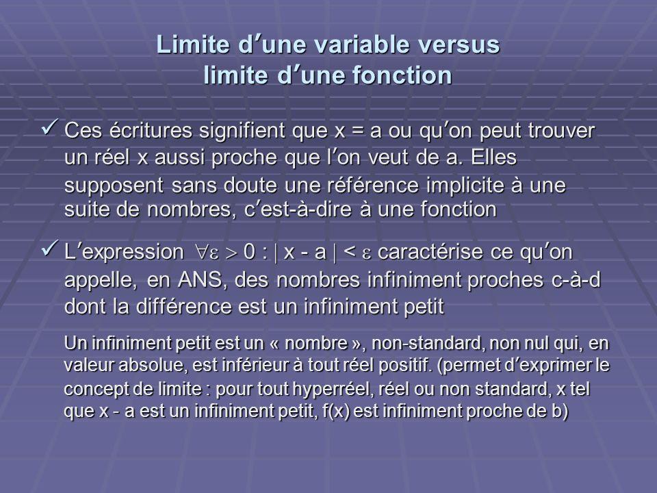Limite dune variable versus limite dune fonction Ces écritures signifient que x = a ou quon peut trouver un réel x aussi proche que lon veut de a. Ell