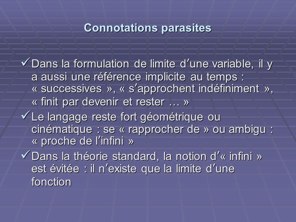 Connotations parasites Dans la formulation de limite dune variable, il y a aussi une référence implicite au temps : « successives », « sapprochent ind