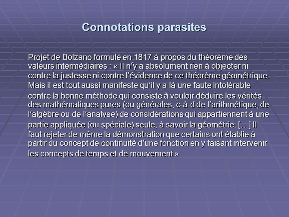 Connotations parasites Projet de Bolzano formulé en 1817 à propos du théorème des valeurs intermédiaires : « Il ny a absolument rien à objecter ni con
