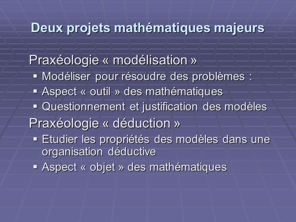 Deux projets mathématiques majeurs Praxéologie « modélisation » Modéliser pour résoudre des problèmes : Modéliser pour résoudre des problèmes : Aspect