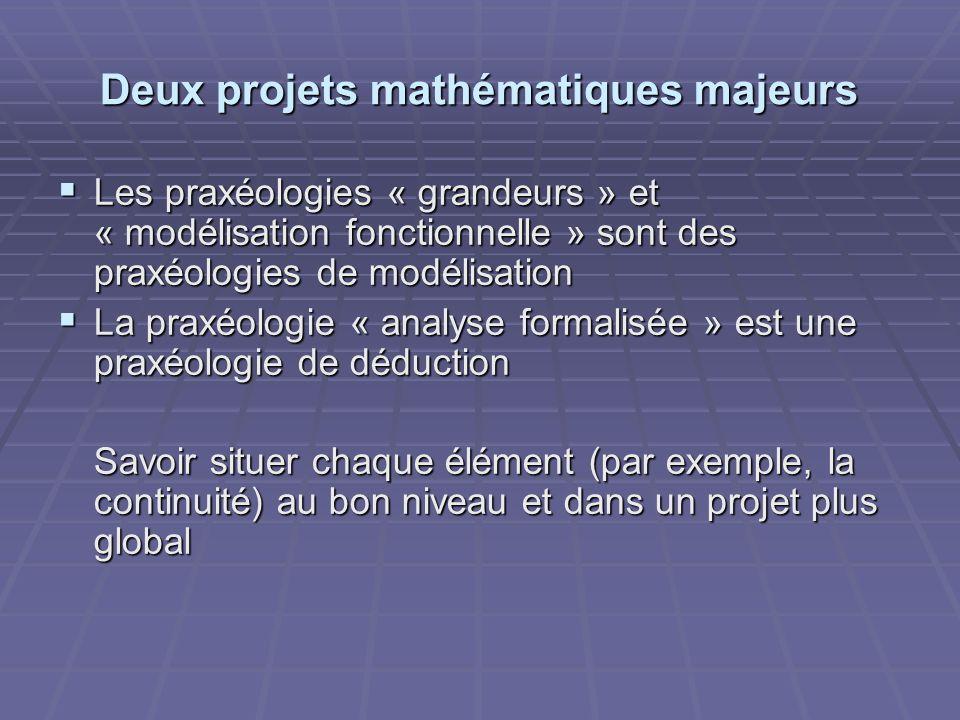 Deux projets mathématiques majeurs Les praxéologies « grandeurs » et « modélisation fonctionnelle » sont des praxéologies de modélisation Les praxéolo