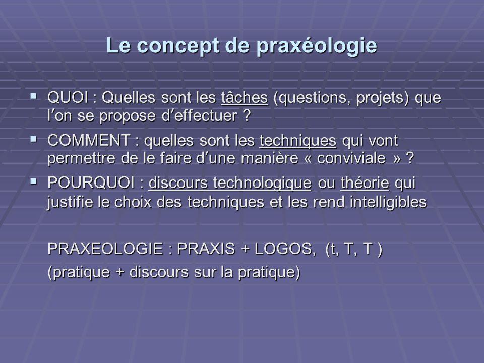 Le concept de praxéologie QUOI : Quelles sont les tâches (questions, projets) que lon se propose deffectuer ? QUOI : Quelles sont les tâches (question