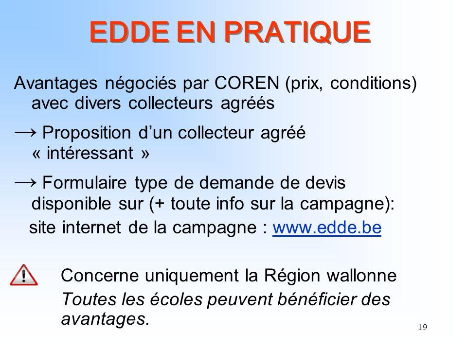 19 EDDE EN PRATIQUE Avantages négociés par COREN (prix, conditions) avec divers collecteurs agréés Proposition dun collecteur agréé « intéressant » Fo