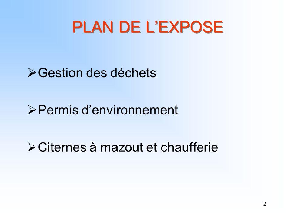 2 PLAN DE LEXPOSE Gestion des déchets Permis denvironnement Citernes à mazout et chaufferie