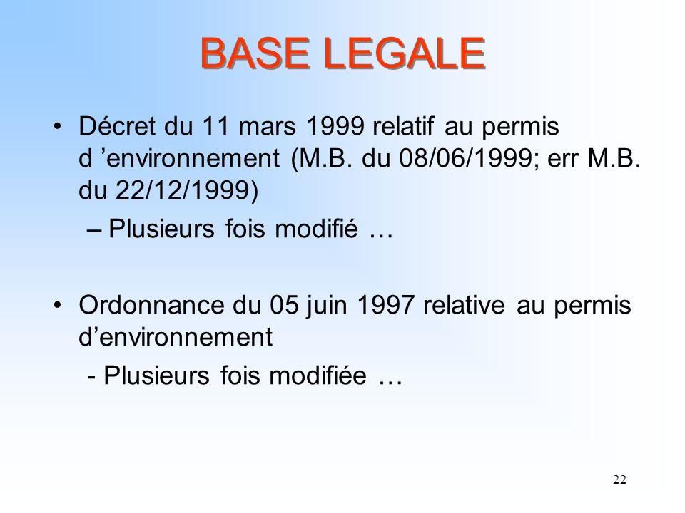22 BASE LEGALE Décret du 11 mars 1999 relatif au permis d environnement (M.B. du 08/06/1999; err M.B. du 22/12/1999) –Plusieurs fois modifié … Ordonna