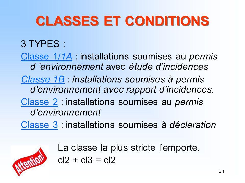 24 CLASSES ET CONDITIONS 3 TYPES : Classe 1/1A : installations soumises au permis d environnement avec étude dincidences Classe 1B : installations sou