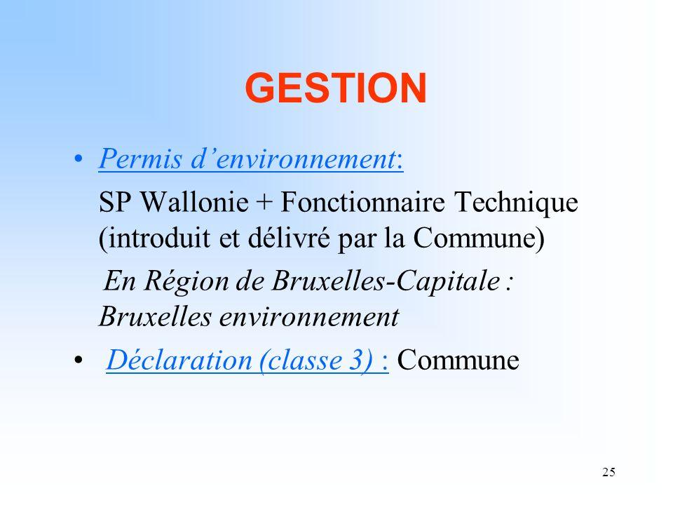 25 GESTION Permis denvironnement: SP Wallonie + Fonctionnaire Technique (introduit et délivré par la Commune) En Région de Bruxelles-Capitale : Bruxel