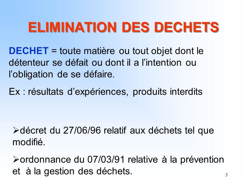 3 ELIMINATION DES DECHETS décret du 27/06/96 relatif aux déchets tel que modifié. ordonnance du 07/03/91 relative à la prévention et à la gestion des