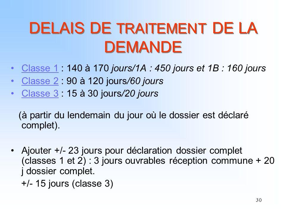 30 DELAIS DE TRAITEMENT DE LA DEMANDE Classe 1 : 140 à 170 jours/1A : 450 jours et 1B : 160 jours Classe 2 : 90 à 120 jours/60 jours Classe 3 : 15 à 3