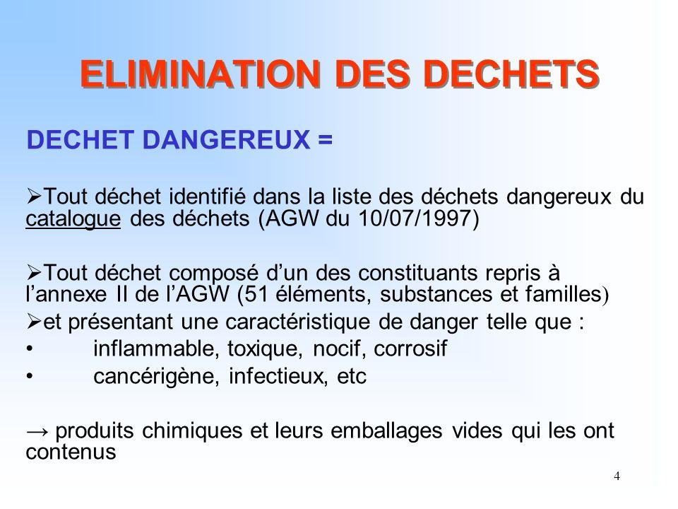 4 ELIMINATION DES DECHETS DECHET DANGEREUX = Tout déchet identifié dans la liste des déchets dangereux du catalogue des déchets (AGW du 10/07/1997) To
