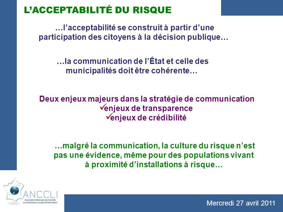 Mercredi 27 avril 2011 LACCEPTABILITÉ DU RISQUE …lacceptabilité se construit à partir dune participation des citoyens à la décision publique… …malgré
