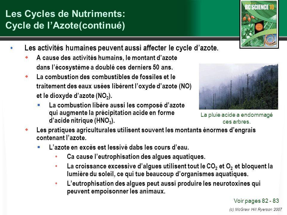 (c) McGraw Hill Ryerson 2007 Les Cycles de Nutriments: Cycle de lAzote(continué) Les activités humaines peuvent aussi affecter le cycle dazote.
