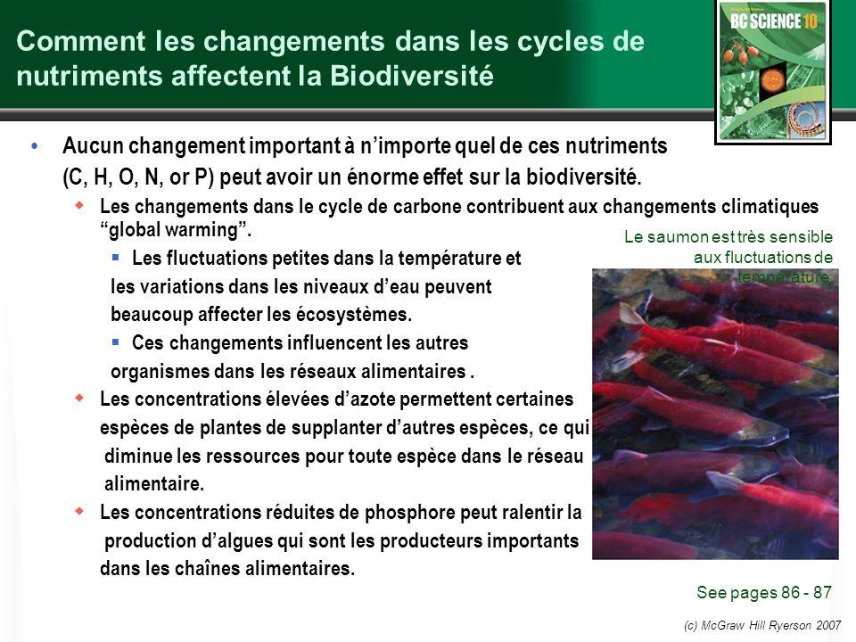 (c) McGraw Hill Ryerson 2007 Comment les changements dans les cycles de nutriments affectent la Biodiversité See pages 86 - 87 Aucun changement important à nimporte quel de ces nutriments (C, H, O, N, or P) peut avoir un énorme effet sur la biodiversité.