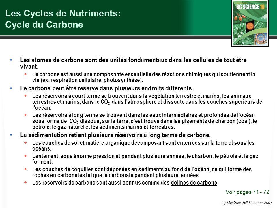 (c) McGraw Hill Ryerson 2007 Les Cycles de Nutriments: Cycle du Carbone Les atomes de carbone sont des unités fondamentaux dans les cellules de tout être vivant.