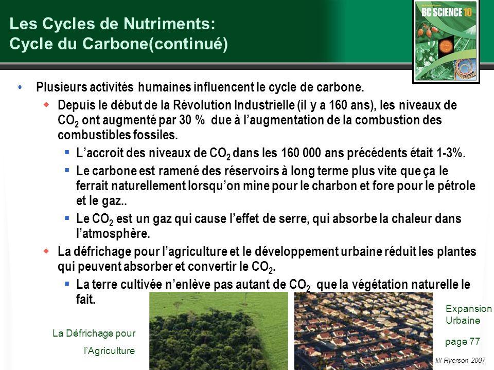 (c) McGraw Hill Ryerson 2007 Les Cycles de Nutriments: Cycle du Carbone(continué) Plusieurs activités humaines influencent le cycle de carbone.