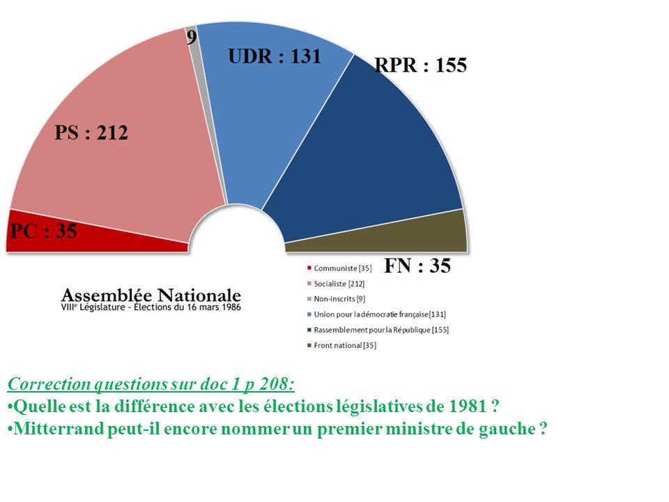 Correction questions sur doc 1 p 208: Quelle est la différence avec les élections législatives de 1981 ? Mitterrand peut-il encore nommer un premier m
