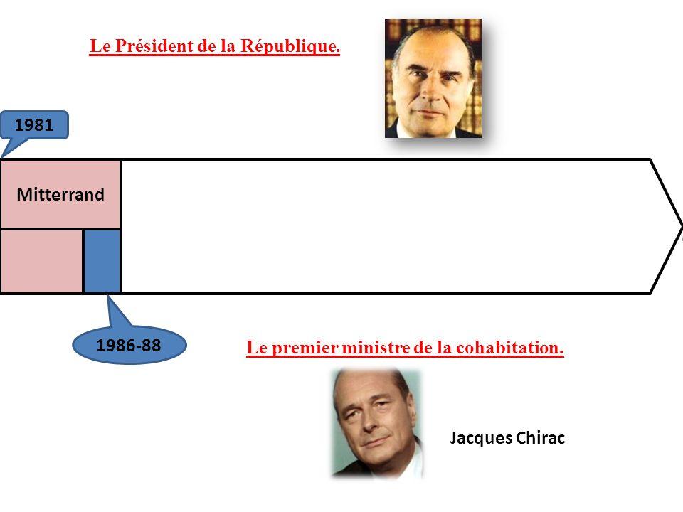 Mitterrand Le Président de la République. 1981 1986-88 Jacques Chirac Le premier ministre de la cohabitation.