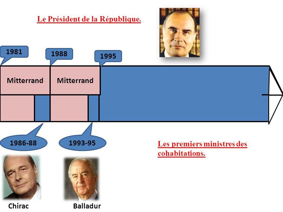 Mitterrand Le Président de la République. 1981 1988 1995 1986-88 1993-95 ChiracBalladur Les premiers ministres des cohabitations. Mitterrand