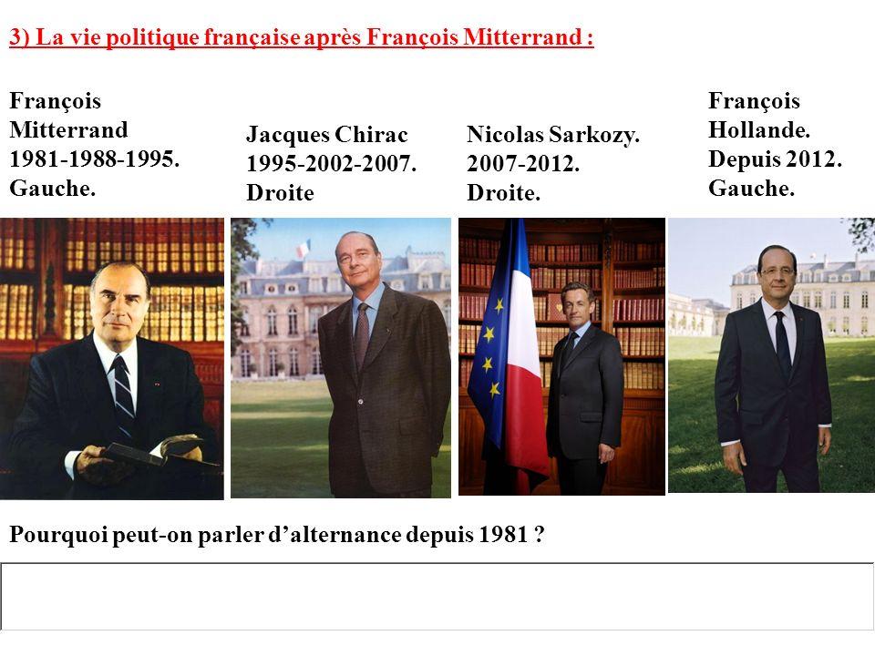 François Mitterrand 1981-1988-1995. Gauche. Jacques Chirac 1995-2002-2007. Droite Nicolas Sarkozy. 2007-2012. Droite. François Hollande. Depuis 2012.
