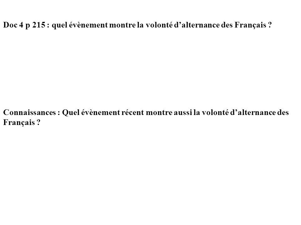 Doc 4 p 215 : quel évènement montre la volonté dalternance des Français ? Connaissances : Quel évènement récent montre aussi la volonté dalternance de