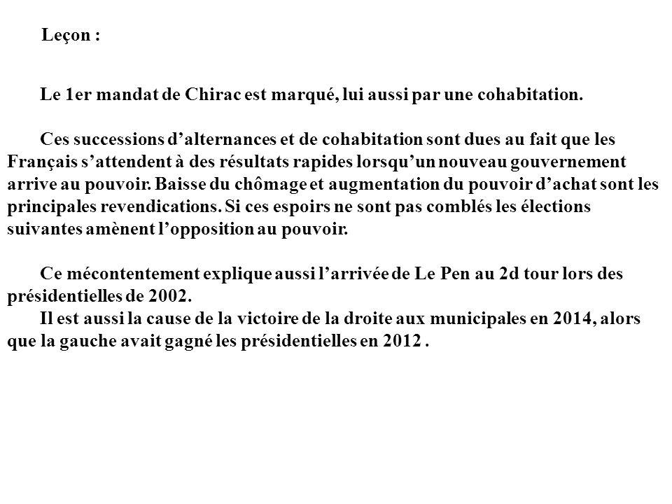 Leçon : Le 1er mandat de Chirac est marqué, lui aussi par une cohabitation. Ces successions dalternances et de cohabitation sont dues au fait que les