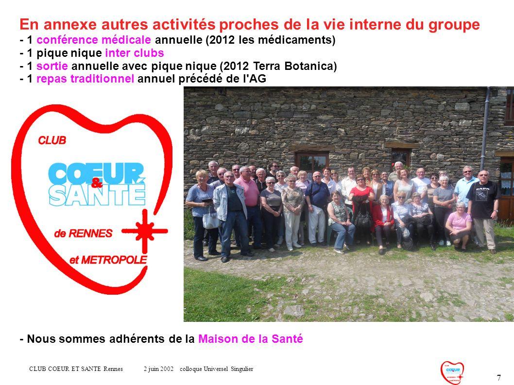 CLUB COEUR ET SANTE Rennes 2 juin 2002 colloque Universel Singulier 7 En annexe autres activités proches de la vie interne du groupe - 1 conférence mé