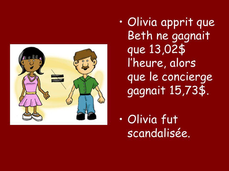 Olivia apprit que Beth ne gagnait que 13,02$ lheure, alors que le concierge gagnait 15,73$. Olivia fut scandalisée.