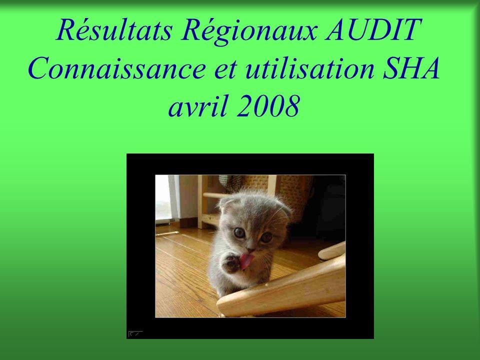 AUDIT 2008 12 Pourquoi .