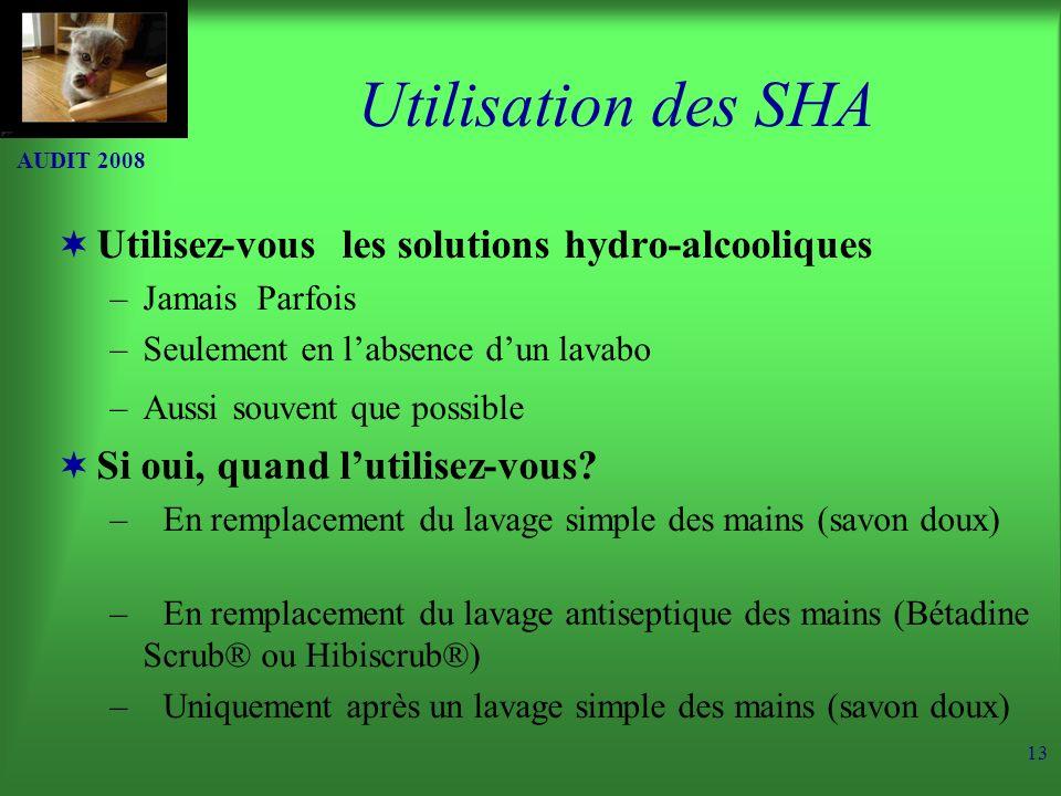 AUDIT 2008 13 Utilisation des SHA Utilisez-vous les solutions hydro-alcooliques –Jamais Parfois –Seulement en labsence dun lavabo –Aussi souvent que possible Si oui, quand lutilisez-vous.