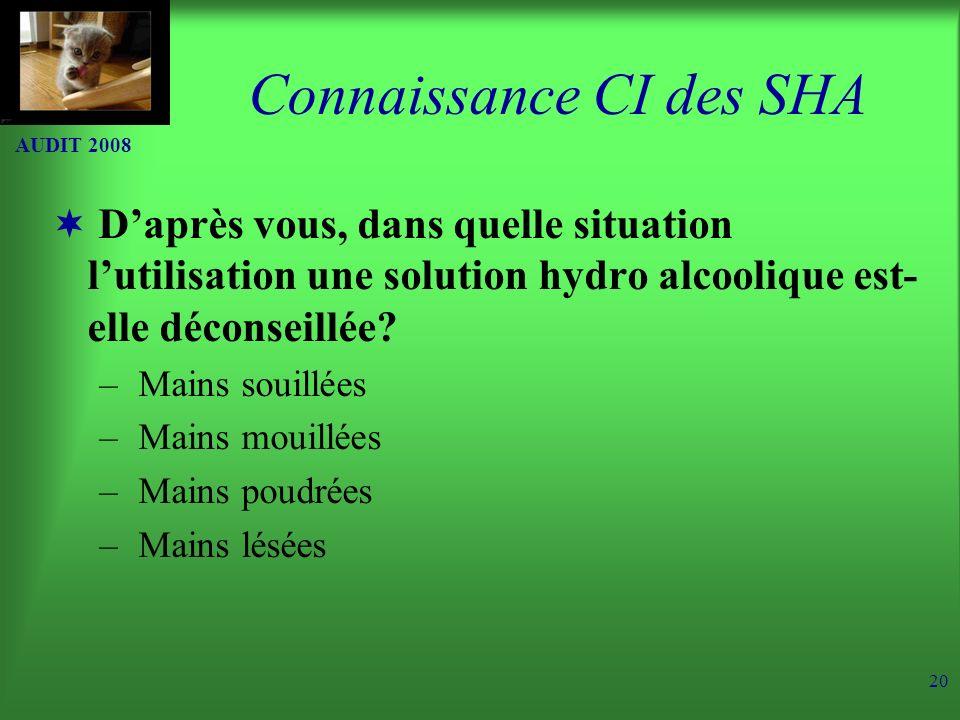AUDIT 2008 20 Connaissance CI des SHA Daprès vous, dans quelle situation lutilisation une solution hydro alcoolique est- elle déconseillée.